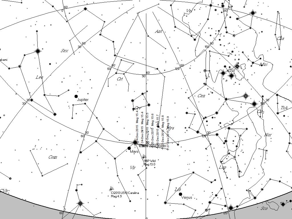 2003SD220_SSO_Chart